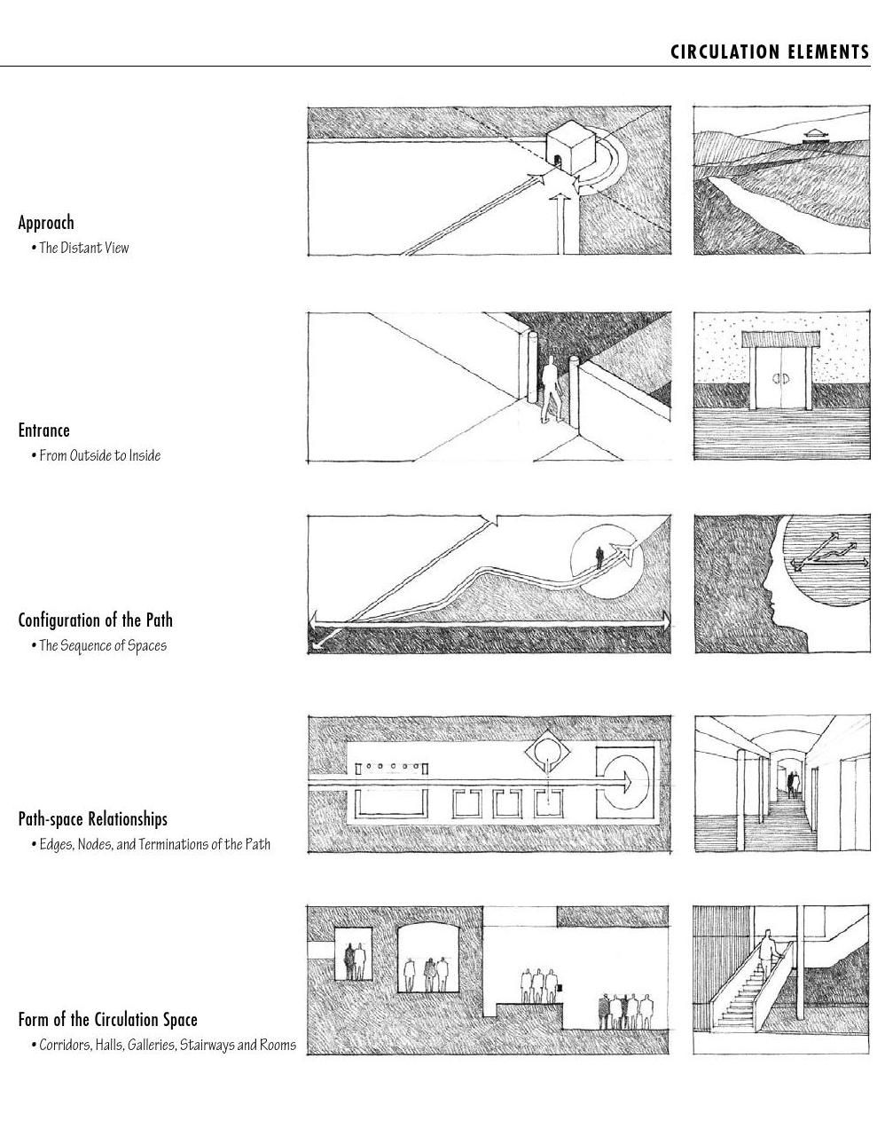 building codes illustrated ching ebook com
